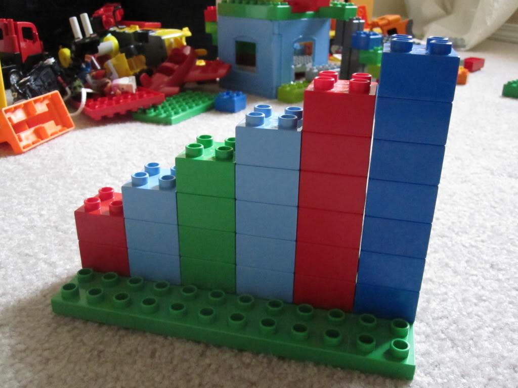 lego sizes